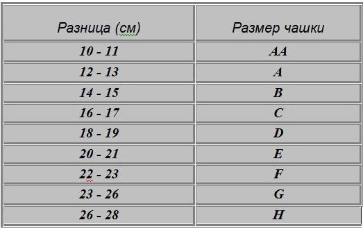 Таблица21