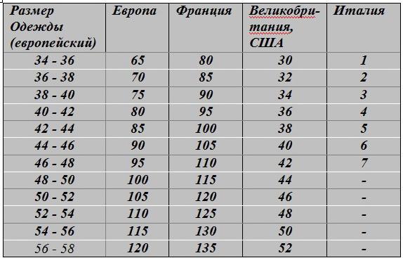 Таблица31