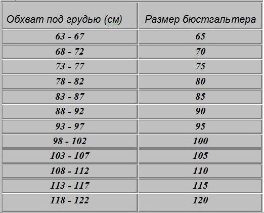 Таблица7